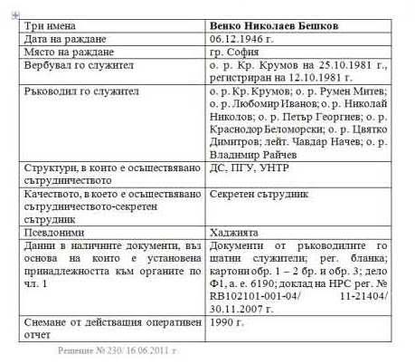 Венко Бешков ДСБ Средец досие